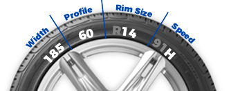 Tyre Sizes Diagram